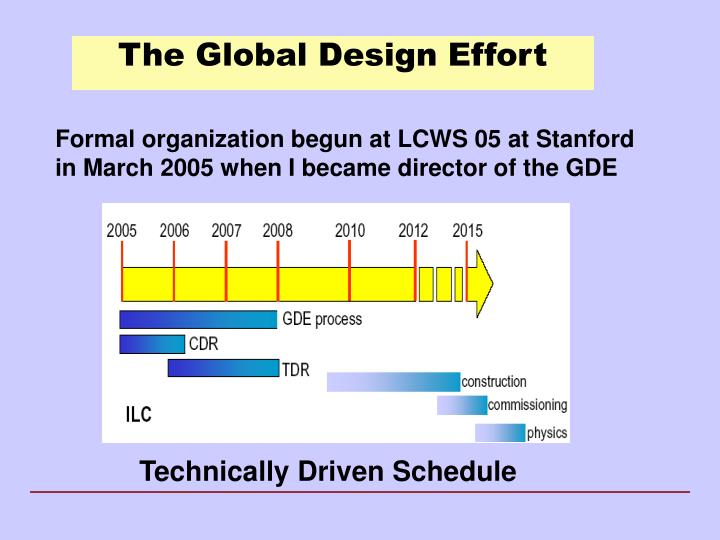 Formal organization begun at LCWS 05 at Stanford