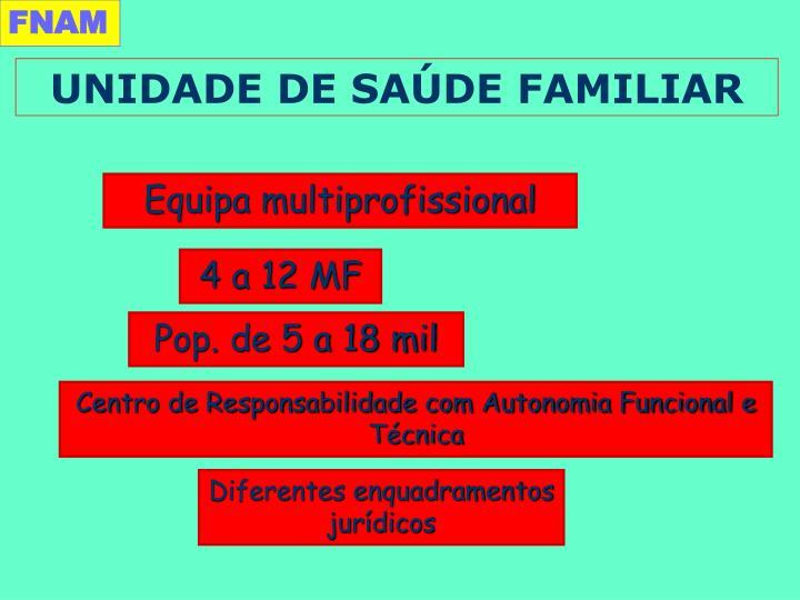 UNIDADE DE SAÚDE FAMILIAR