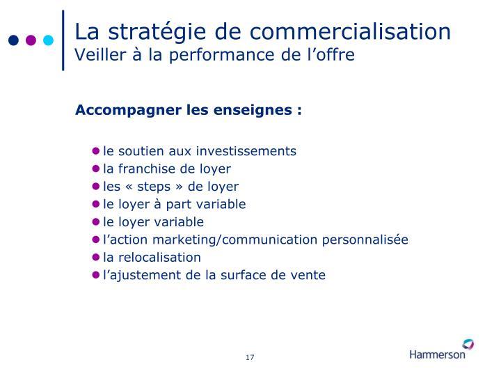 La stratégie de commercialisation