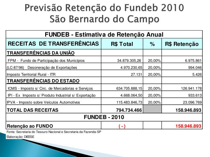Previsão Retenção do Fundeb 2010