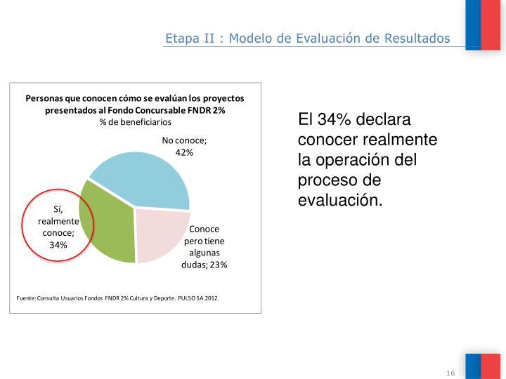Etapa II : Modelo de Evaluación de Resultados