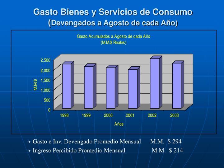 Gasto Bienes y Servicios de Consumo