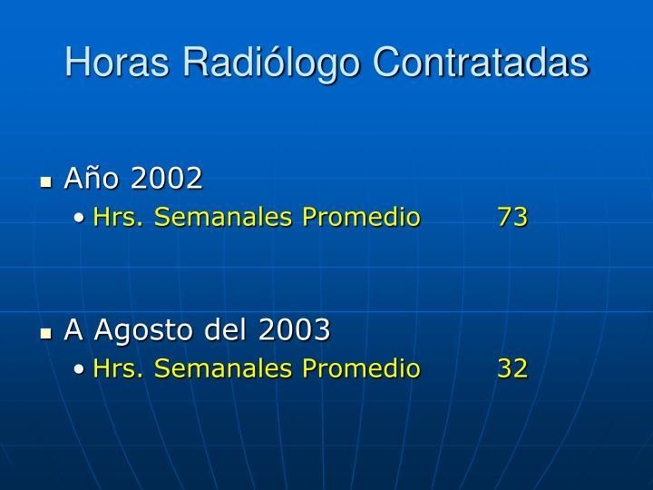 Horas Radiólogo Contratadas
