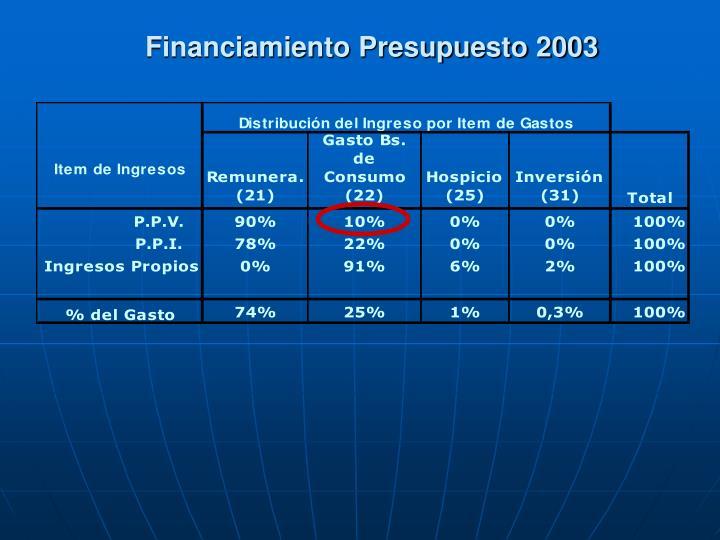 Financiamiento Presupuesto 2003