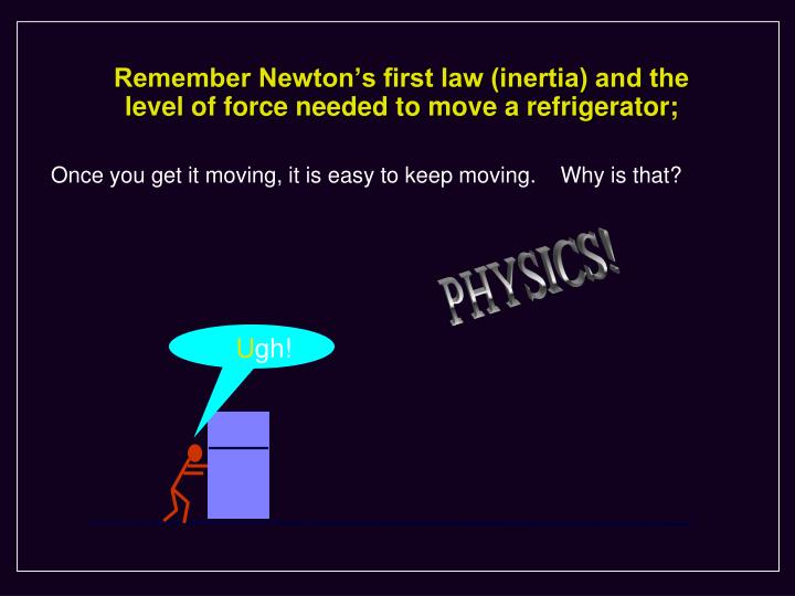 Remember Newton's first law (inertia) and the level of force needed to move a refrigerator;