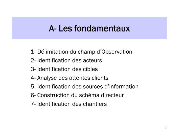 A- Les fondamentaux