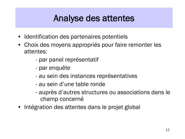 Analyse des attentes