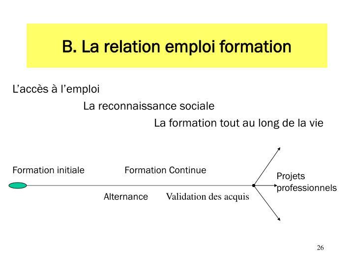 B. La relation emploi formation