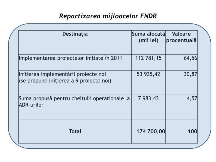 Repartizarea mijloacelor FNDR