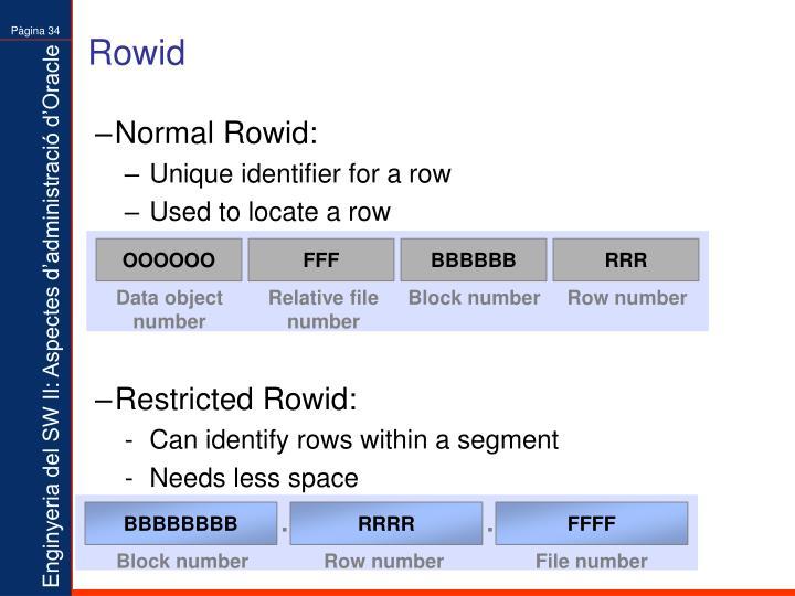 Rowid