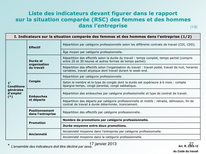 Liste des indicateurs devant figurer dans le rapport
