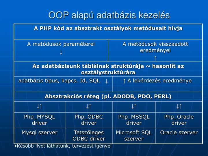 OOP alapú adatbázis kezelés