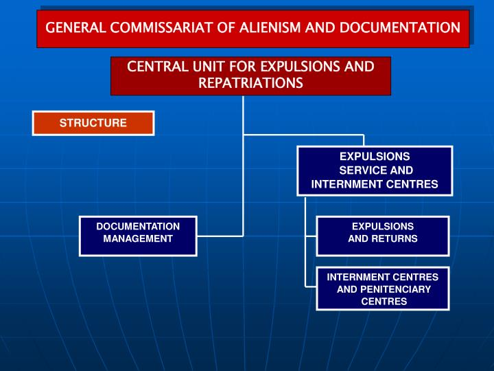 GENERAL COMMISSARIAT OF ALIENISM AND DOCUMENTATION