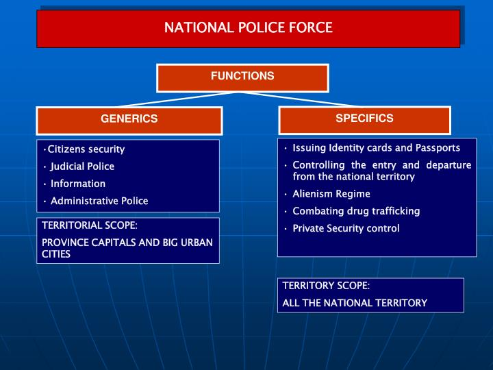 NATIONAL POLICE