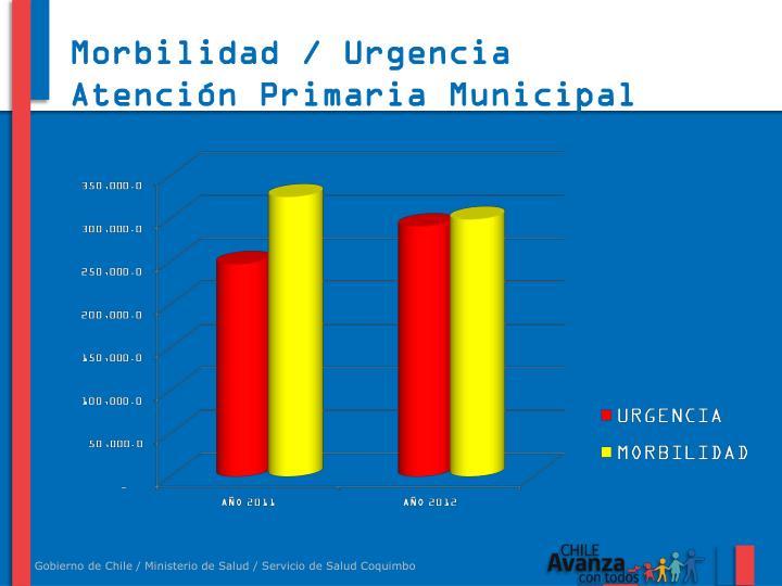 Morbilidad / Urgencia