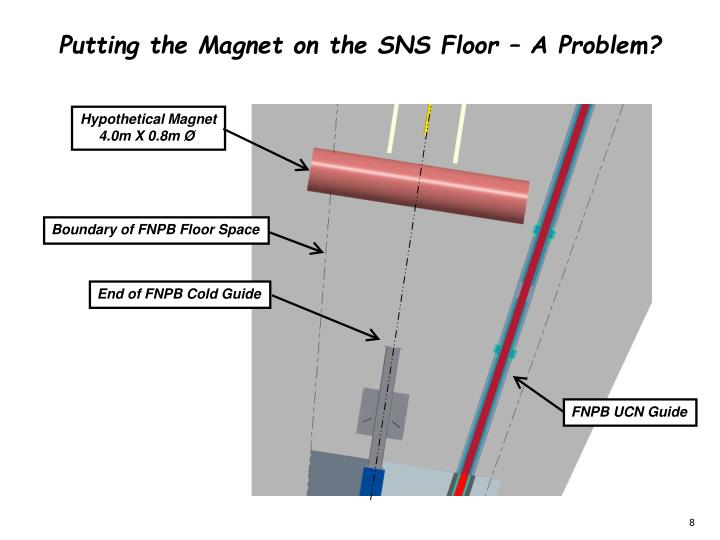 Putting the Magnet on the SNS Floor – A Problem?