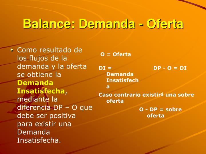 Balance: Demanda - Oferta