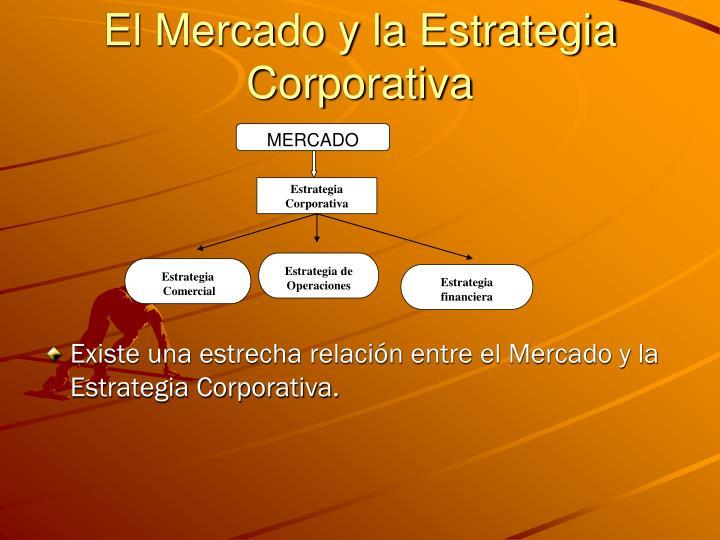 El Mercado y la Estrategia Corporativa