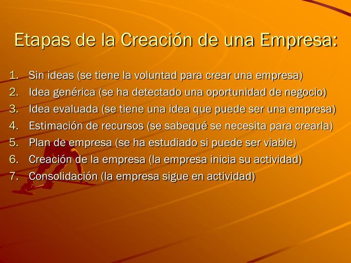 Etapas de la Creación de una Empresa: