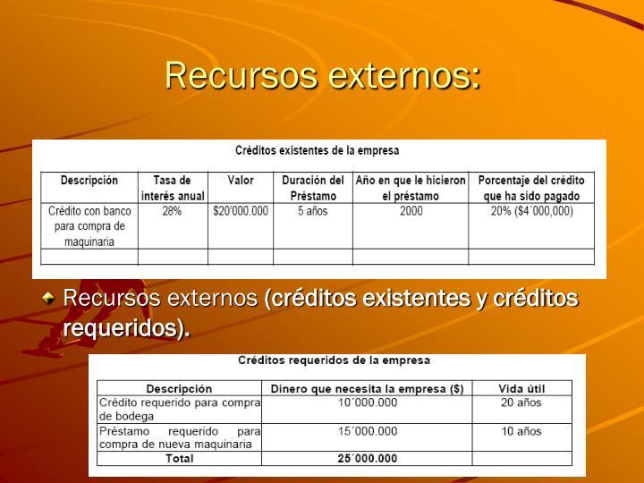 Recursos externos: