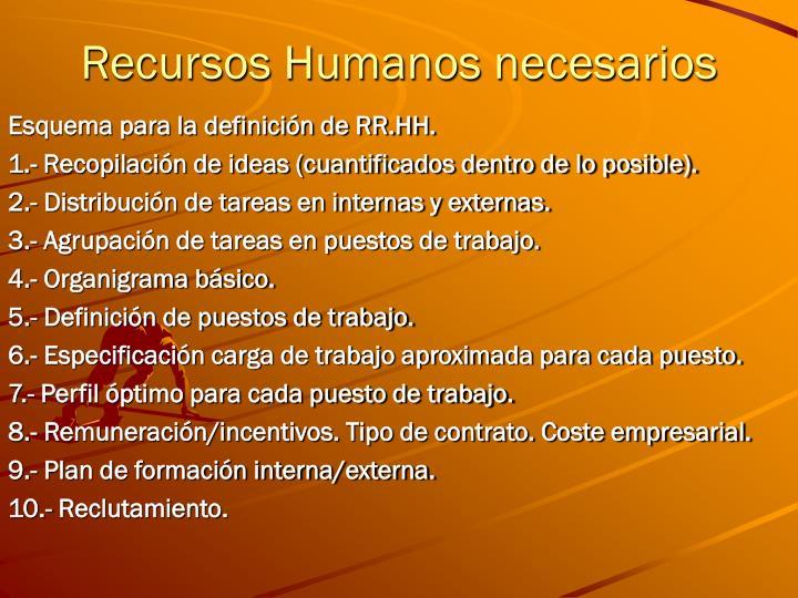 Recursos Humanos necesarios