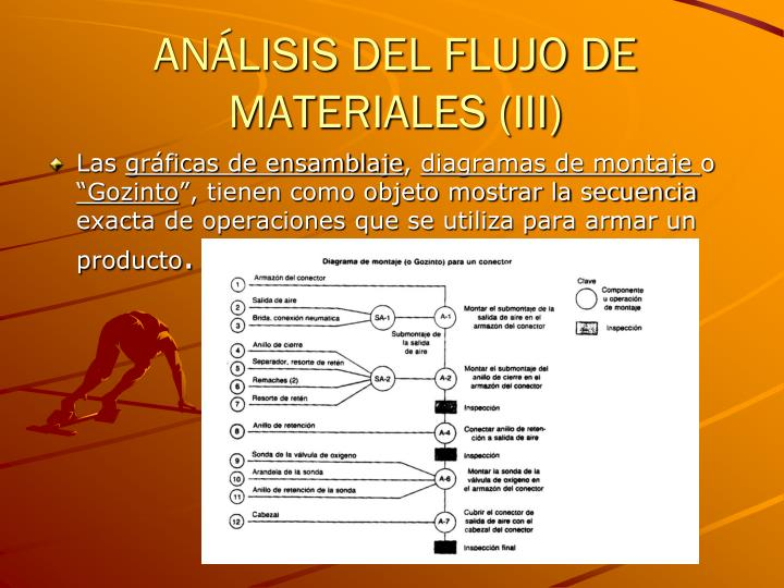 ANÁLISIS DEL FLUJO DE MATERIALES (III)