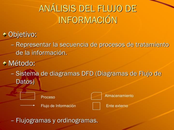 ANÁLISIS DEL FLUJO DE INFORMACIÓN
