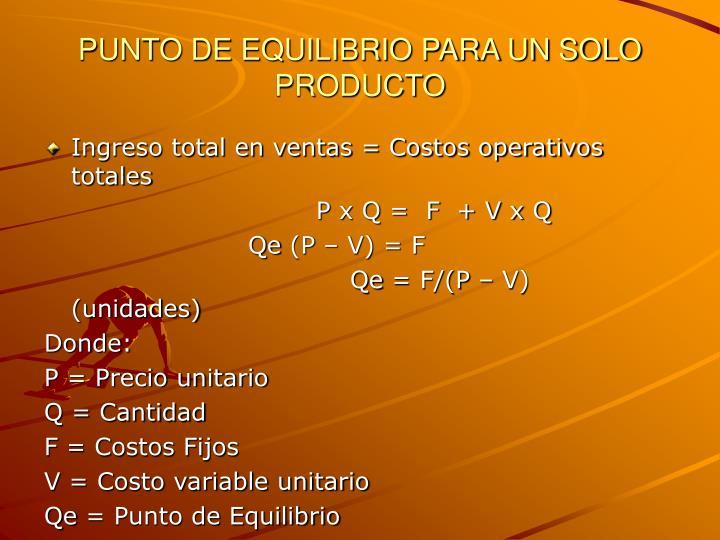 PUNTO DE EQUILIBRIO PARA UN SOLO PRODUCTO