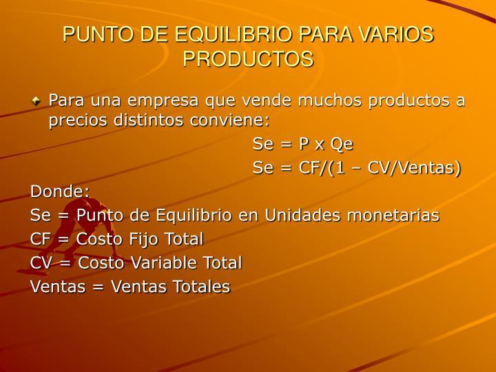 PUNTO DE EQUILIBRIO PARA VARIOS PRODUCTOS