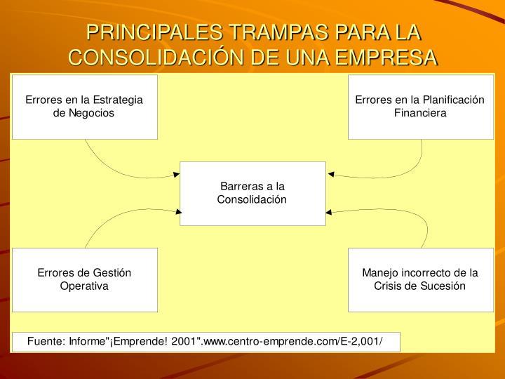 PRINCIPALES TRAMPAS PARA LA CONSOLIDACIÓN DE UNA EMPRESA