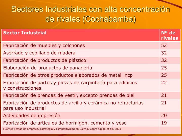 Sectores Industriales con alta concentración