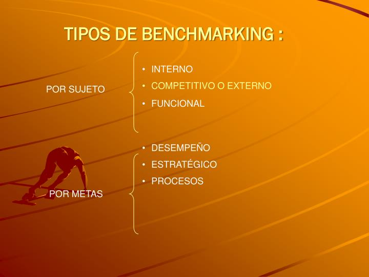 TIPOS DE BENCHMARKING :