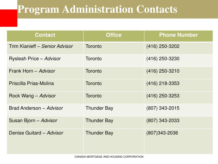 Program Administration Contacts
