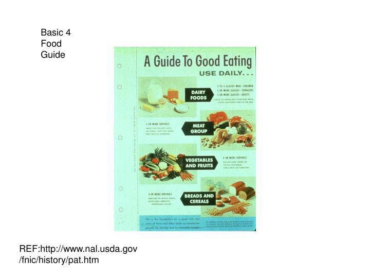 Basic 4 Food Guide