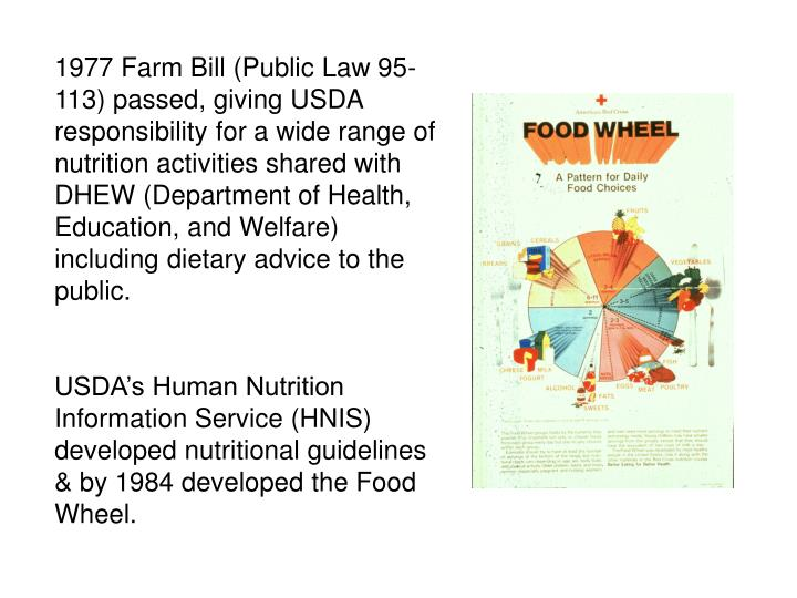 1977 Farm Bill (Public Law 95-113) passed, giving USDA responsibility for a wide range of nutrition activities shared with DHEW (Department of Health, Education, and Welfare) including dietary advice to the public.