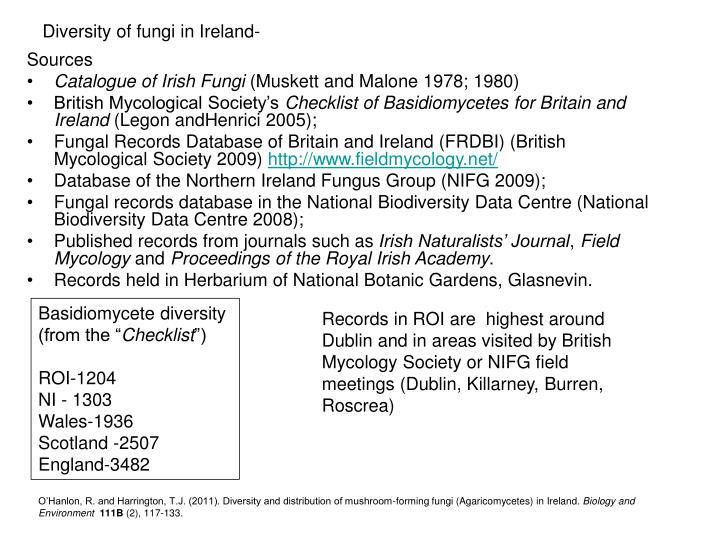 Diversity of fungi in Ireland-