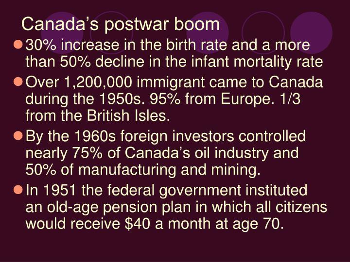 Canada's postwar boom