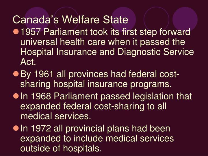 Canada's Welfare State