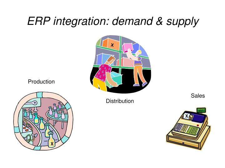 ERP integration: demand & supply