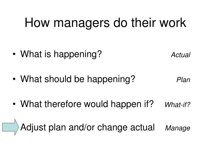 How managers do their work