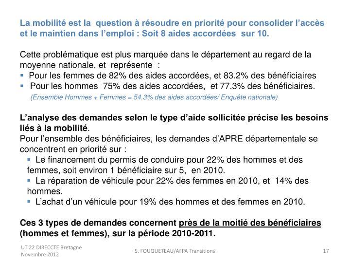 La mobilité est la  question à résoudre en priorité pour consolider l'accès et le maintien dans l'emploi : Soit 8 aides accordées  sur 10.