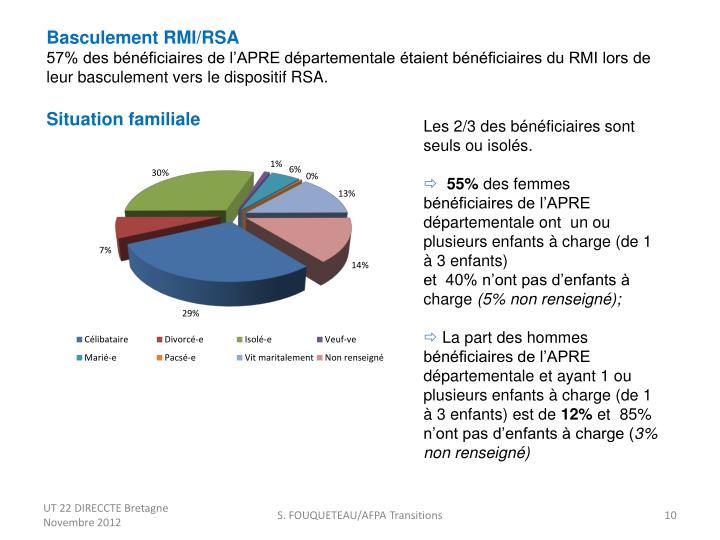 Basculement RMI/RSA