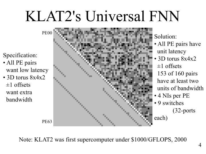 KLAT2's Universal FNN