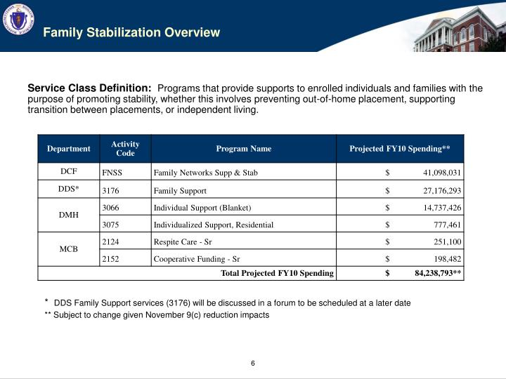 Family Stabilization Overview