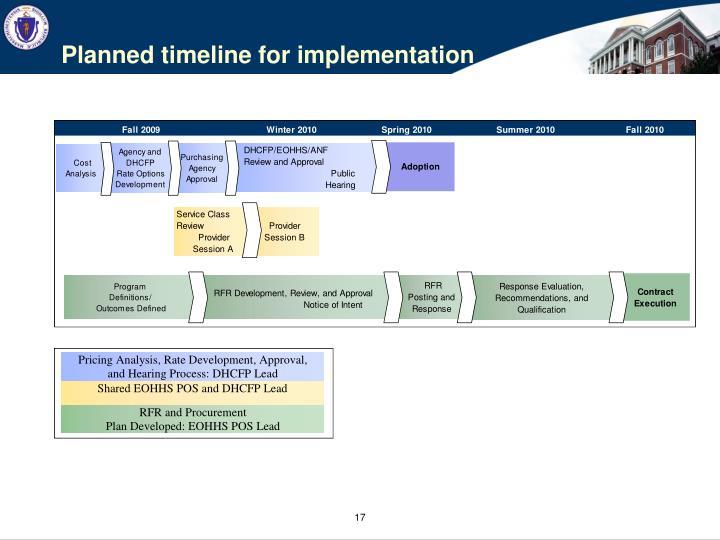 Planned timeline for implementation