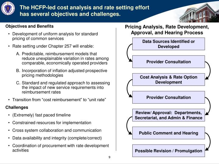 The HCFP-led cost analysis and rate setting effort has several objectives and challenges.