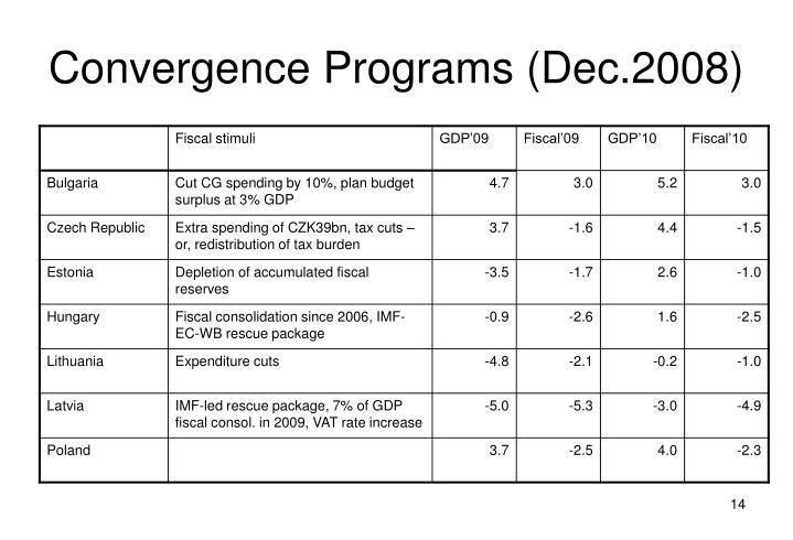 Convergence Programs (Dec.2008)