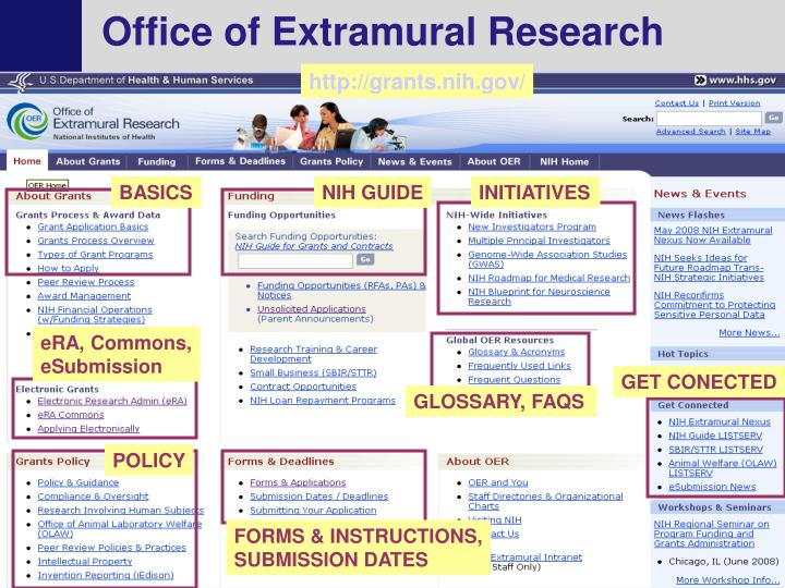 Office of Extramural Research