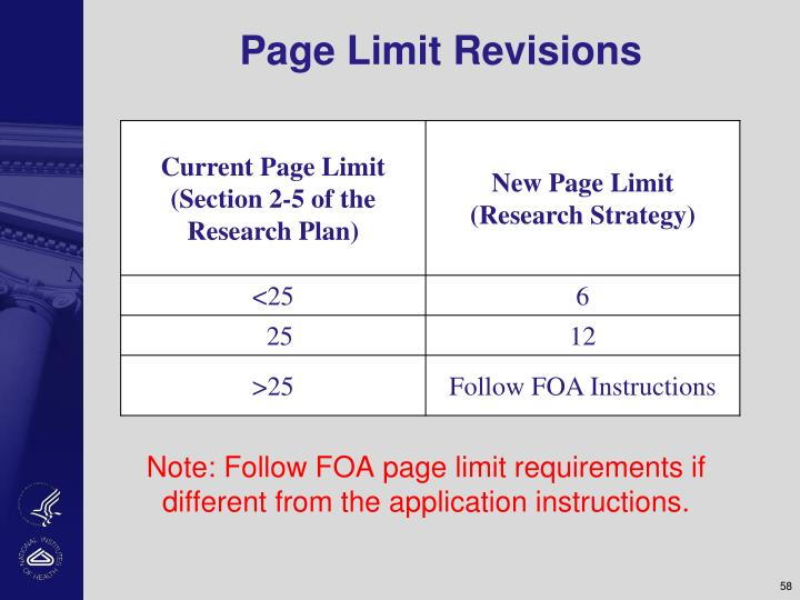 Page Limit Revisions
