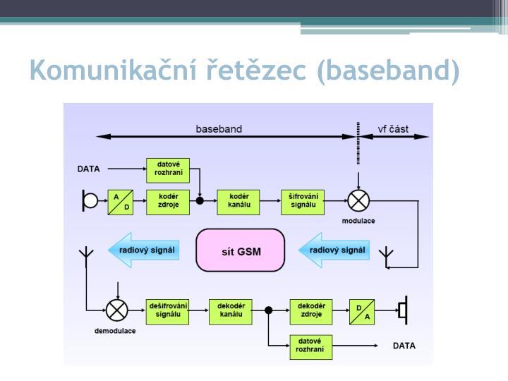 Komunikační řetězec (